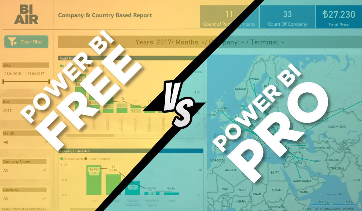 Compare Power BI Free and Power BI Pro